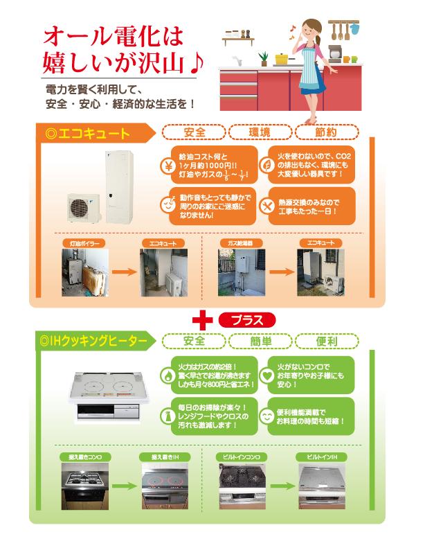 オール電化は楽しいがいっぱい スタイルホーム株式会社 神戸本店